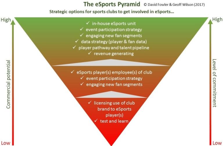 esports-pyramid_geoff_final_2
